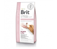 Brit Veterinary Diet Dog Grain Free Hypoallergenic беззерновая гипоаллергенная диета